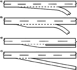 виды переходно скоростных полос